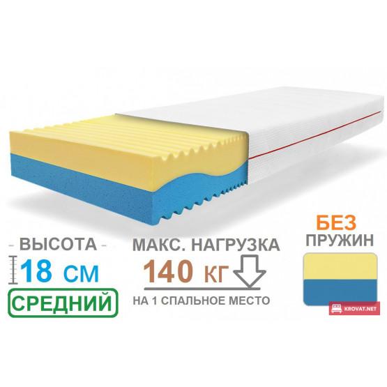 Ортопедический беспружинный матрас LINENI / Линени ТМ LEAF