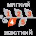 Пружинный ортопедический матрас ALFA ТМ SLEEP&FLY Organic № 11