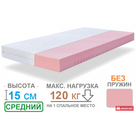Беспружинный ортопедический матрас MUSS / Мусс ТМ ZEPHYR